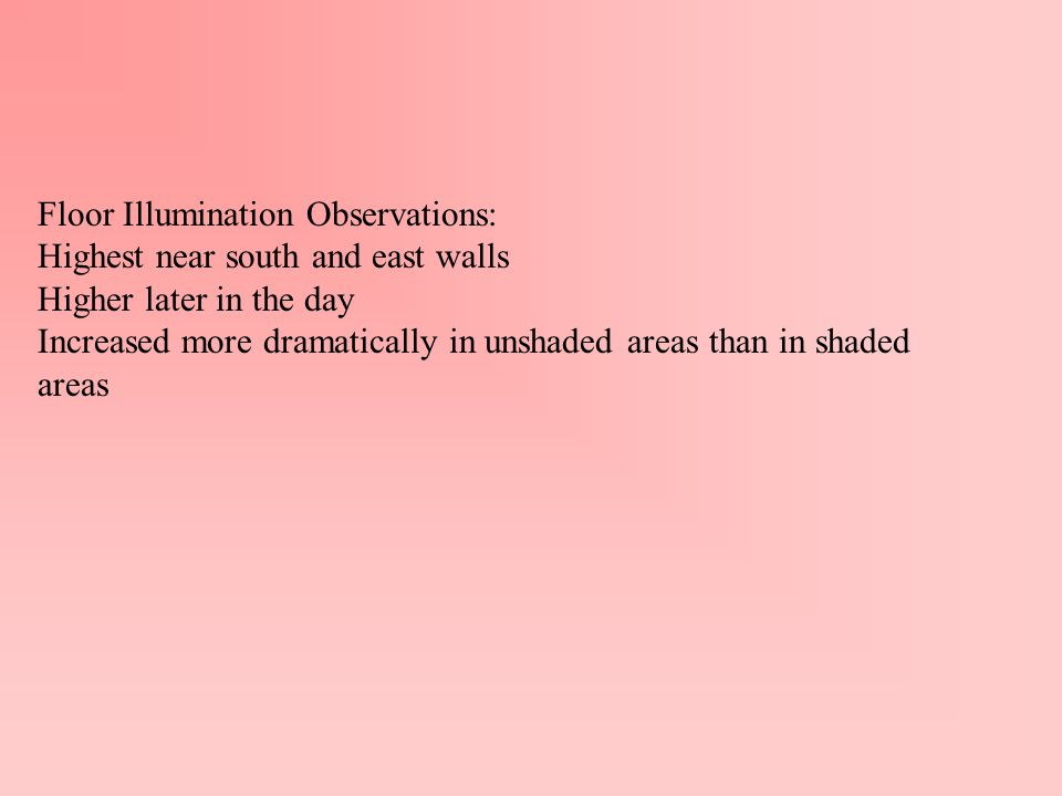 Floor Illumination Observations: Highest near south and east walls Higher later in the day Increased more dramatically in unshaded areas than in shaded areas