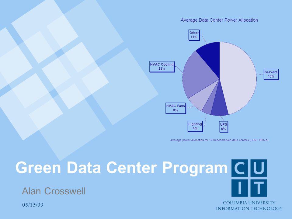 05/15/09 Green Data Center Program Alan Crosswell