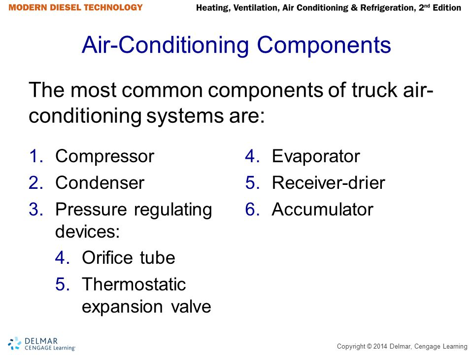 Copyright © 2014 Delmar, Cengage Learning Air-Conditioning Components The most common components of truck air- conditioning systems are: 1.Compressor