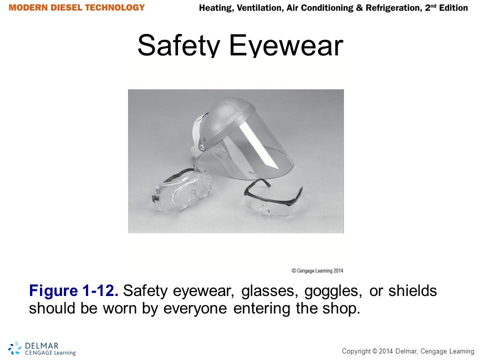 Copyright © 2014 Delmar, Cengage Learning Safety Eyewear Figure 1-12. Safety eyewear, glasses, goggles, or shields should be worn by everyone entering