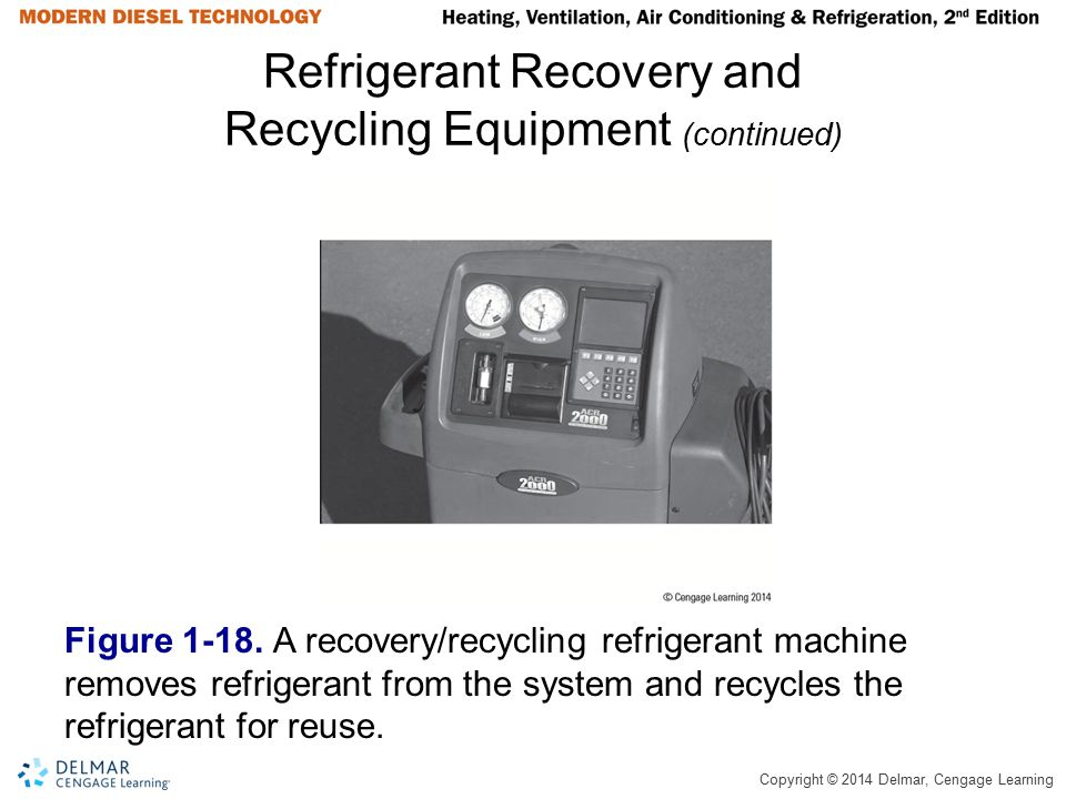 Copyright © 2014 Delmar, Cengage Learning Refrigerant Recovery and Recycling Equipment (continued) Figure 1-18. A recovery/recycling refrigerant machi