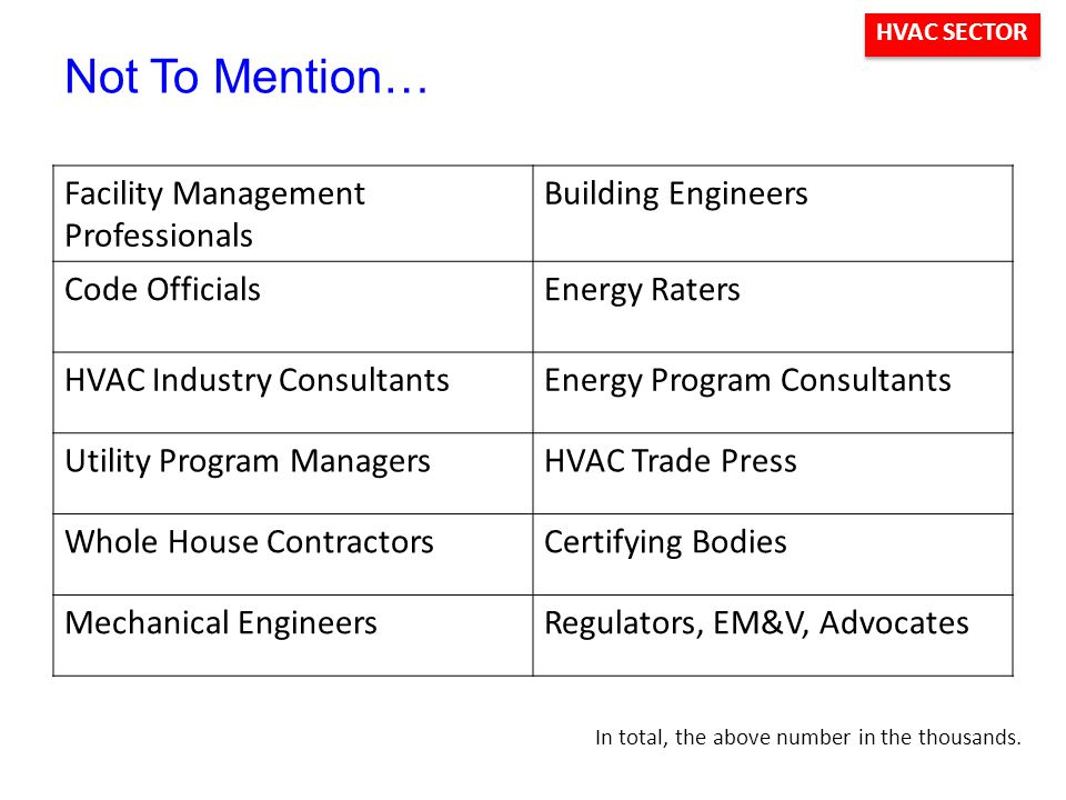 HVAC SECTOR Where Do They Turn for WE&T.