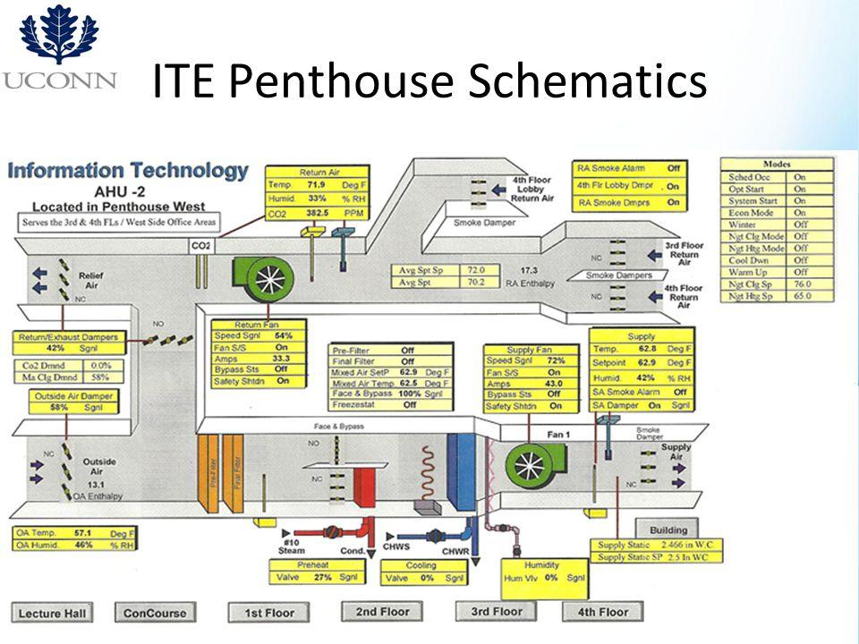 ITE Penthouse Schematics