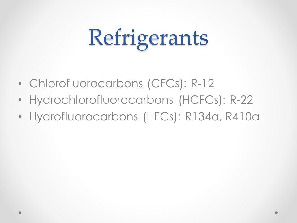 Refrigerants Chlorofluorocarbons (CFCs): R-12 Hydrochlorofluorocarbons (HCFCs): R-22 Hydrofluorocarbons (HFCs): R134a, R410a