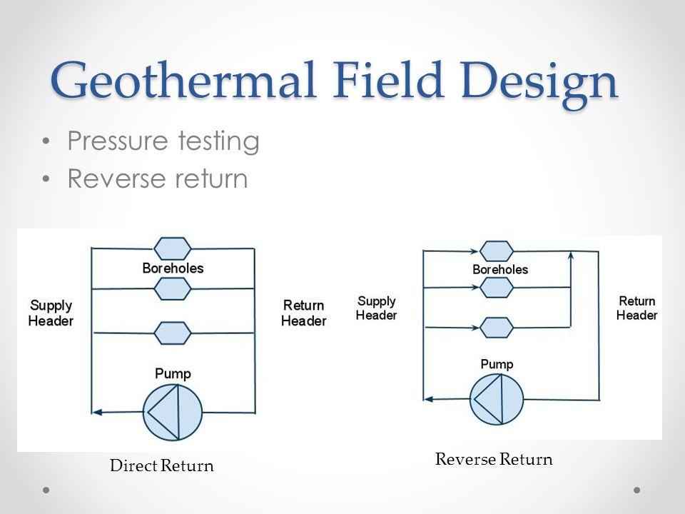 Pressure testing Reverse return Direct Return Reverse Return