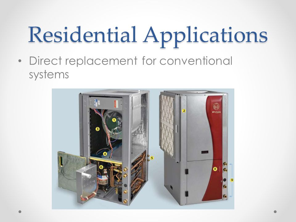 Residential Applications Direct replacement for conventional systems