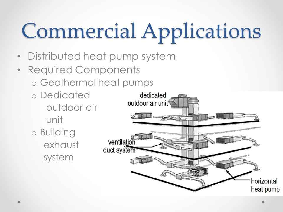 Commercial Applications Distributed heat pump system Required Components o Geothermal heat pumps o Dedicated outdoor air unit o Building exhaust syste
