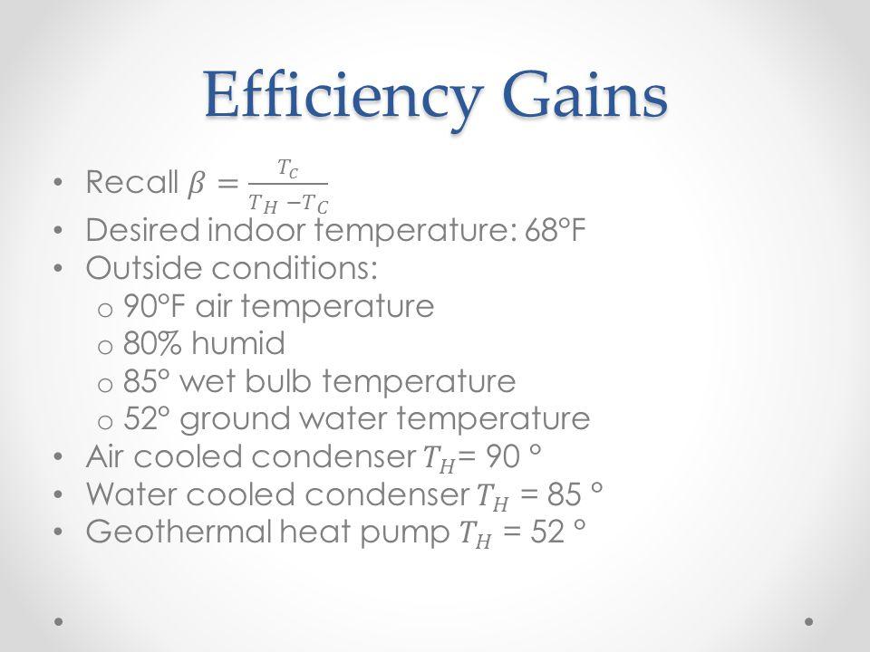 Efficiency Gains