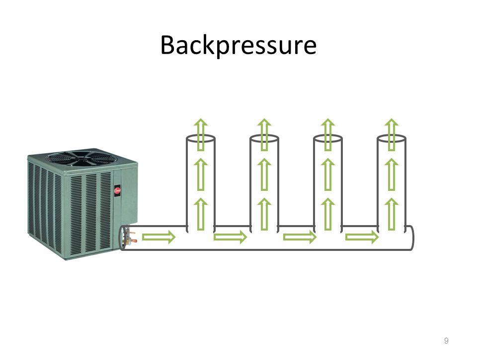 Backpressure 9