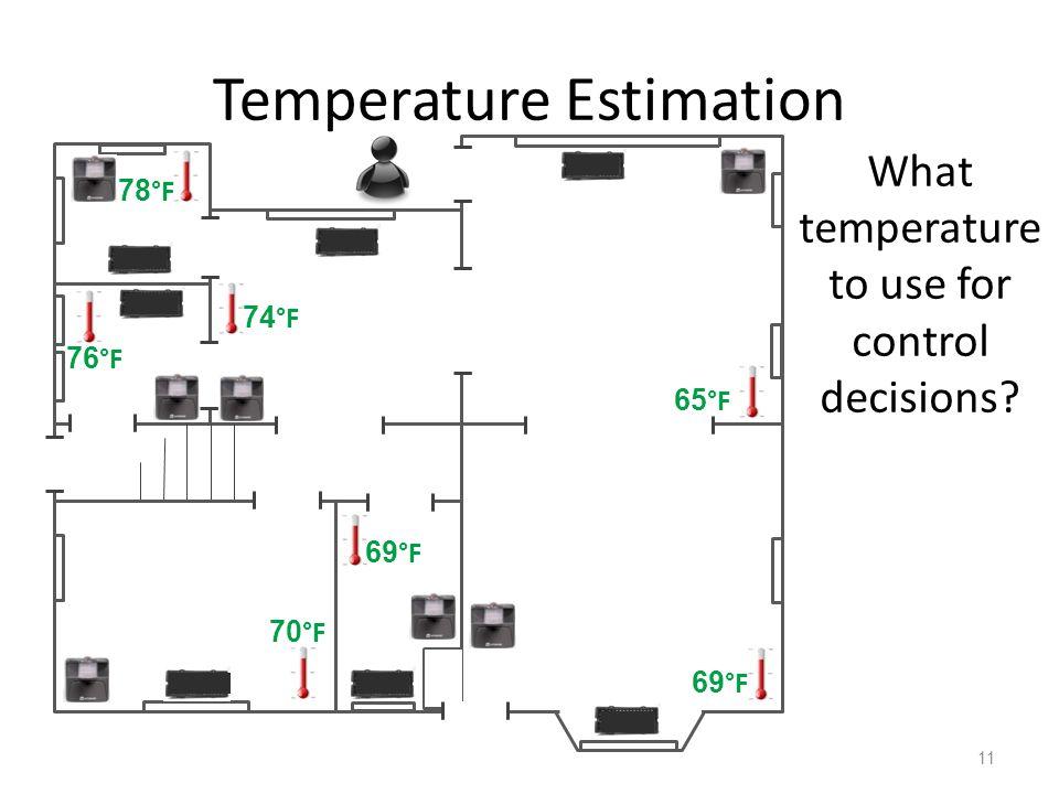 Temperature Estimation 11 65 °F 69 °F 70 °F 76 °F 74 °F 78 °F What temperature to use for control decisions