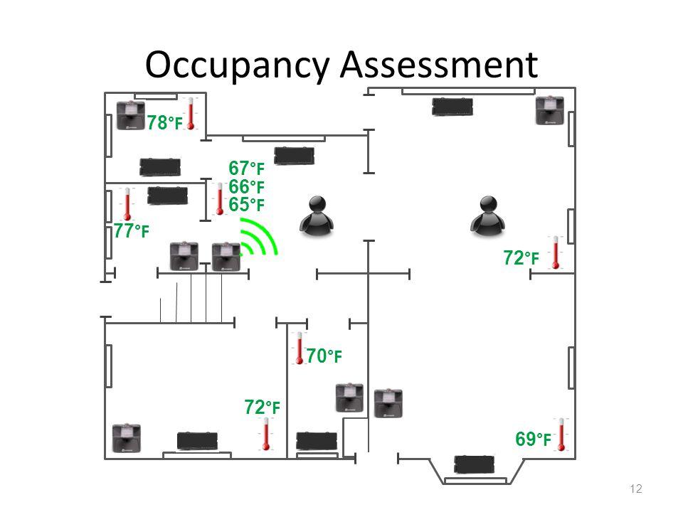 Occupancy Assessment 12 72 °F 69 °F 70 °F 72 °F 77 °F 65 °F 78 °F 67 °F 66 °F
