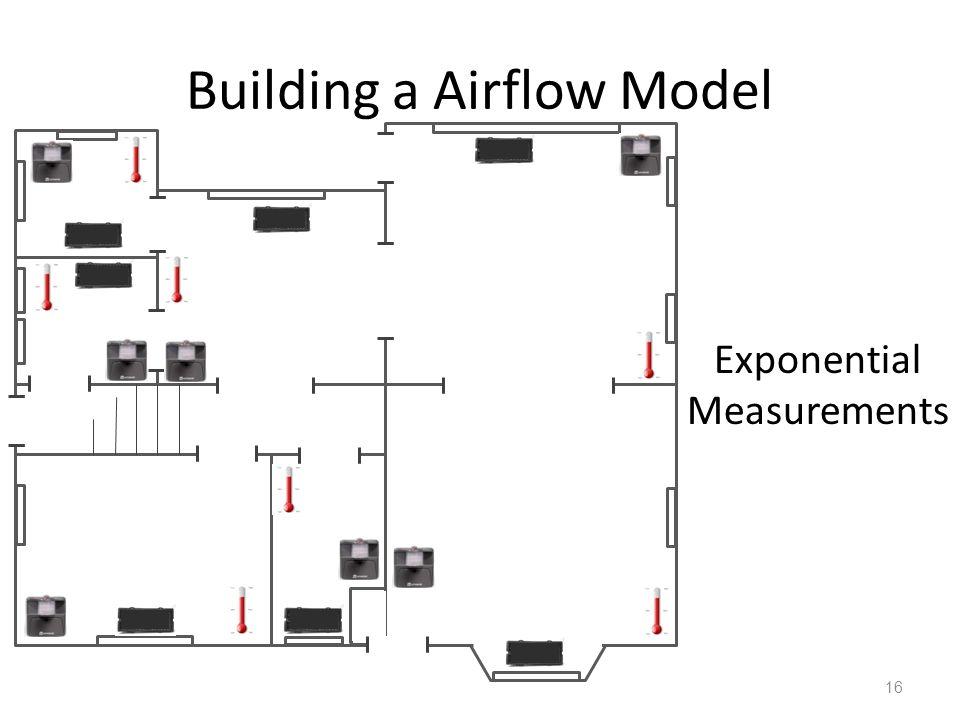 Building a Airflow Model 16 Exponential Measurements