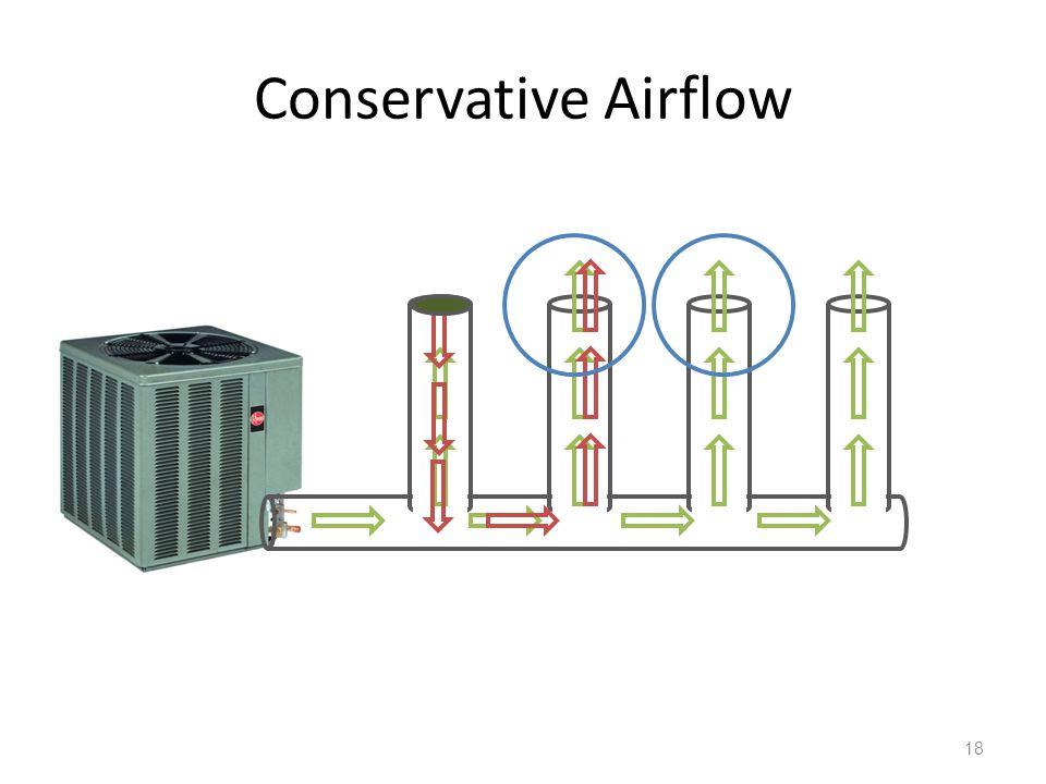 Conservative Airflow 18