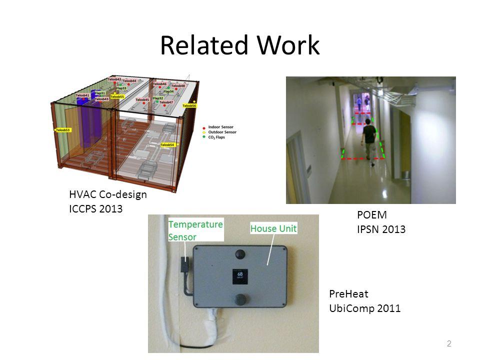 Related Work 2 HVAC Co-design ICCPS 2013 POEM IPSN 2013 PreHeat UbiComp 2011