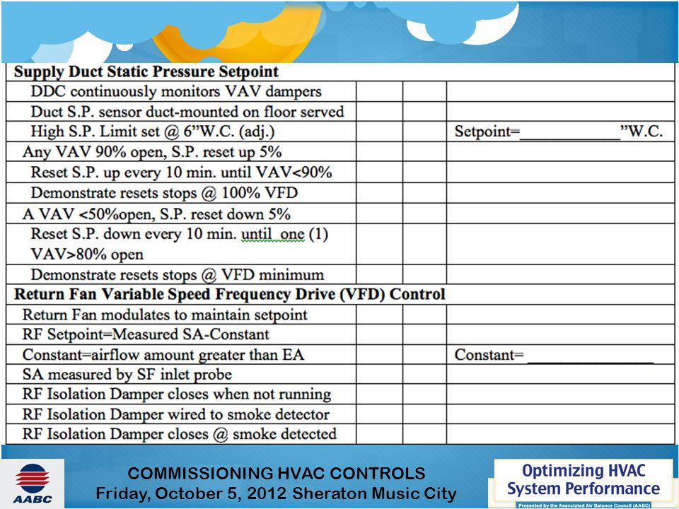 COMMISSIONING HVAC CONTROLS Friday, October 5, 2012 Sheraton Music City