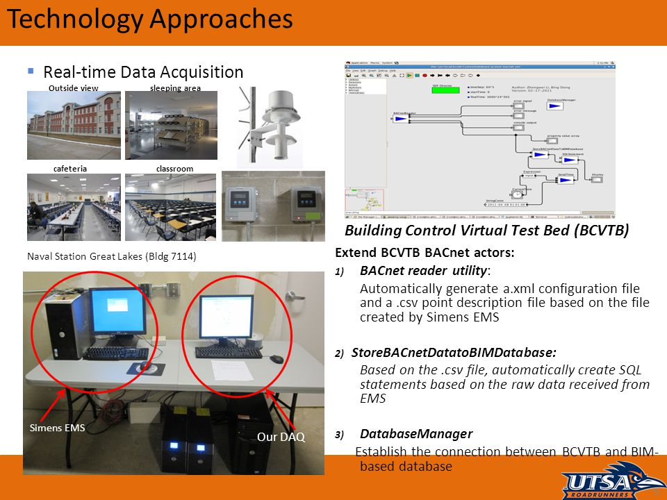Technology Approaches 9  Real-time Data Acquisition Simens EMS Our DAQ sleeping area cafeteriaclassroom Outside view Naval Station Great Lakes (Bldg