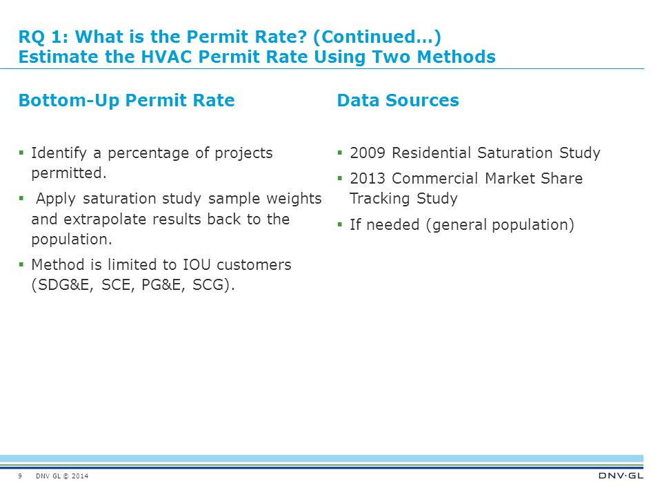 DNV GL © 2014 RQ 1: What is the Permit Rate.