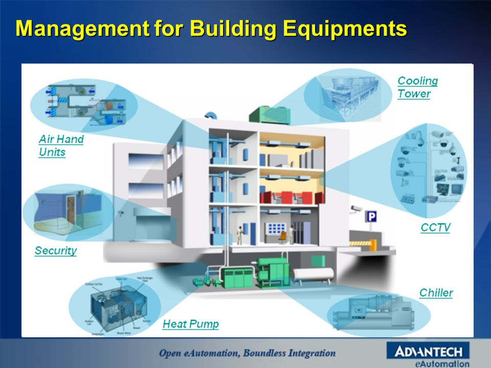 Management for Building Equipments