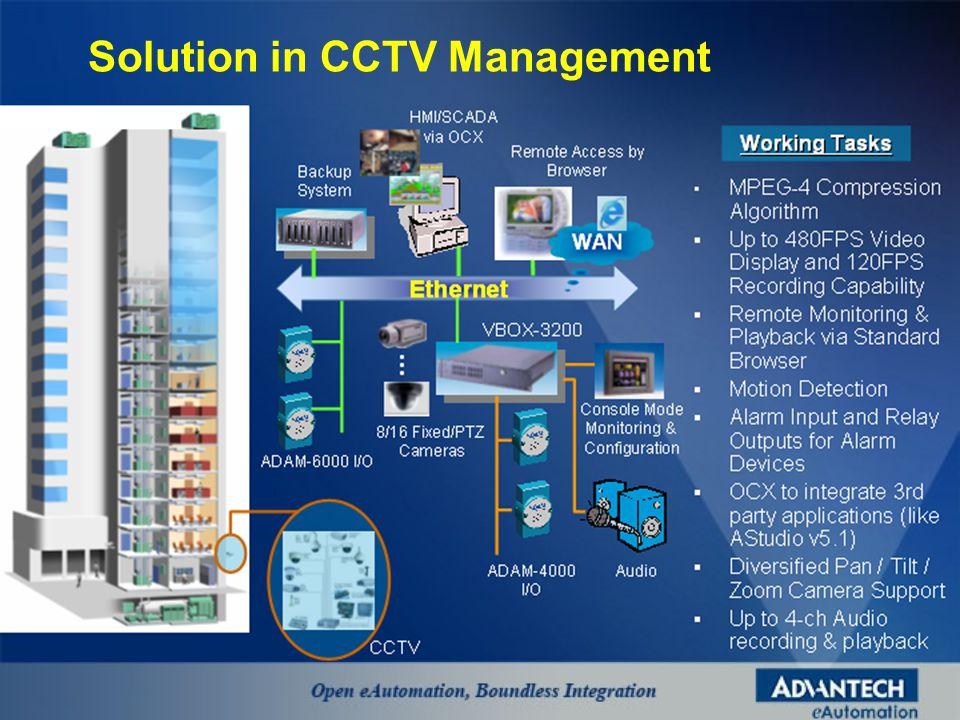 Solution in CCTV Management