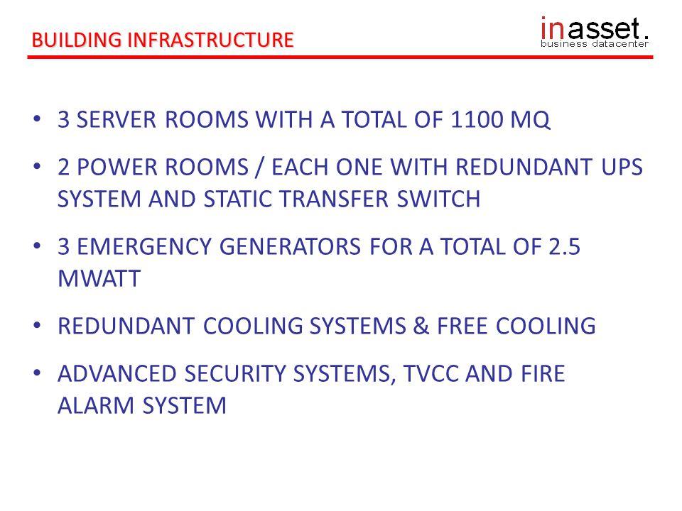 UPS 1 UPS 2 FREECOOLING EMERGENCY GENERATOR POWER STATION A STS UPS 1 UPS 2 POWER STATION B STS HVAC RETELIT INTEROUTE FASTWEB MANAGEMENT & MONITORING EMERGENCY GENERATOR HVACHVACHVACHVACHVACHVACHVAC BUILDING INFRASTRUCTURE
