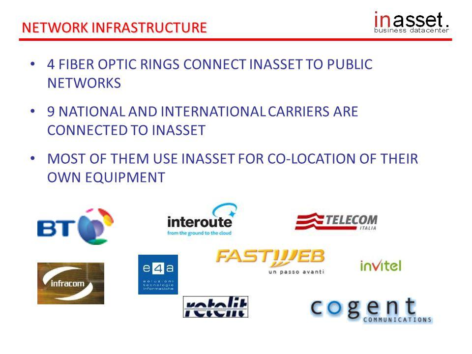 AUTONOMOUS SYSTEM – INTERNET BANDWIDTH 1Gbps - Retelit 1Gbps - Interoute Comm. 1Gbps - FastWeb
