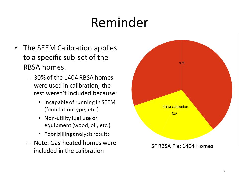 Reminder The SEEM Calibration applies to a specific sub-set of the RBSA homes.