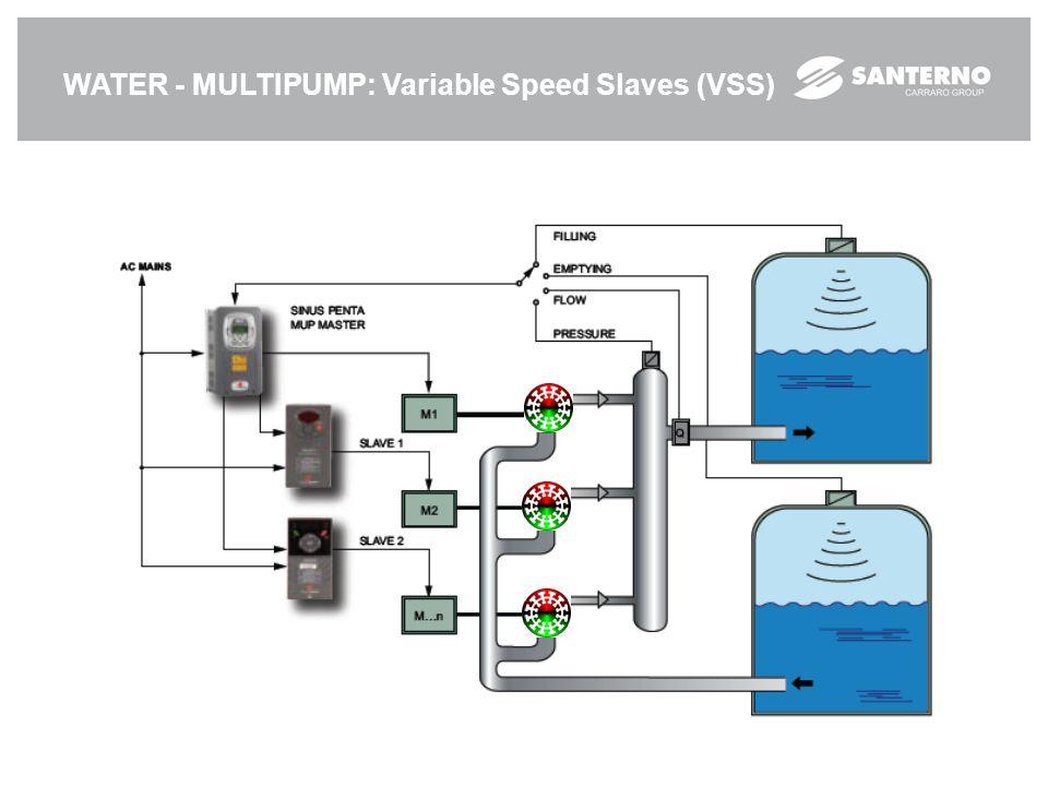 WATER - MULTIPUMP: Variable Speed Slaves (VSS)