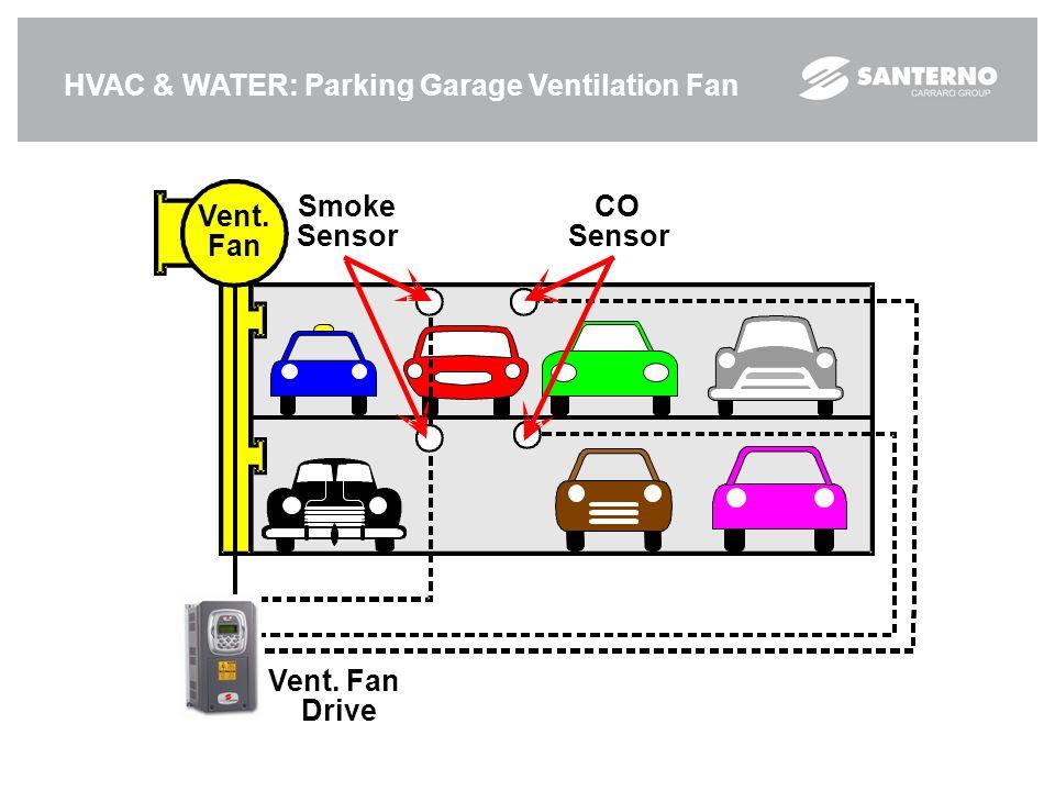 HVAC & WATER: Parking Garage Ventilation Fan