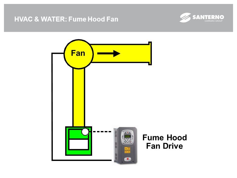 HVAC & WATER: Fume Hood Fan Fume Hood FanDrive Fan