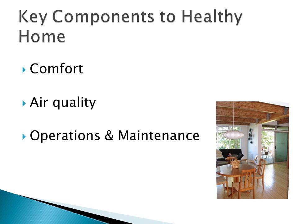  Comfort  Air quality  Operations & Maintenance