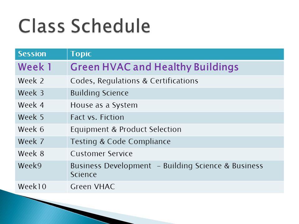 SessionTopic Week 1Green HVAC and Healthy Buildings Week 2Codes, Regulations & Certifications Week 3Building Science Week 4House as a System Week 5Fact vs.