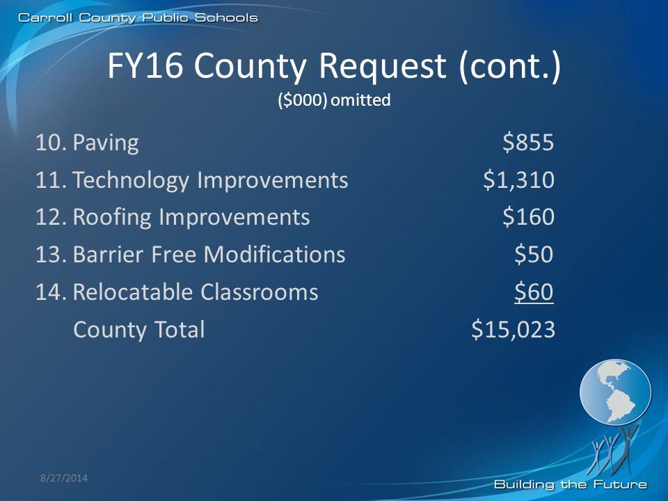 FY16 County Request (cont.) ($000) omitted 10.Paving$855 11.Technology Improvements $1,310 12.Roofing Improvements$160 13.Barrier Free Modifications $