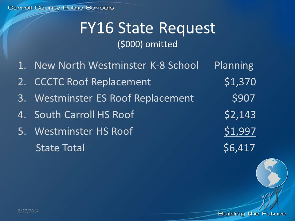 FY16 State Request ($000) omitted 1.New North Westminster K-8 School Planning 2.CCCTC Roof Replacement$1,370 3.Westminster ES Roof Replacement $907 4.