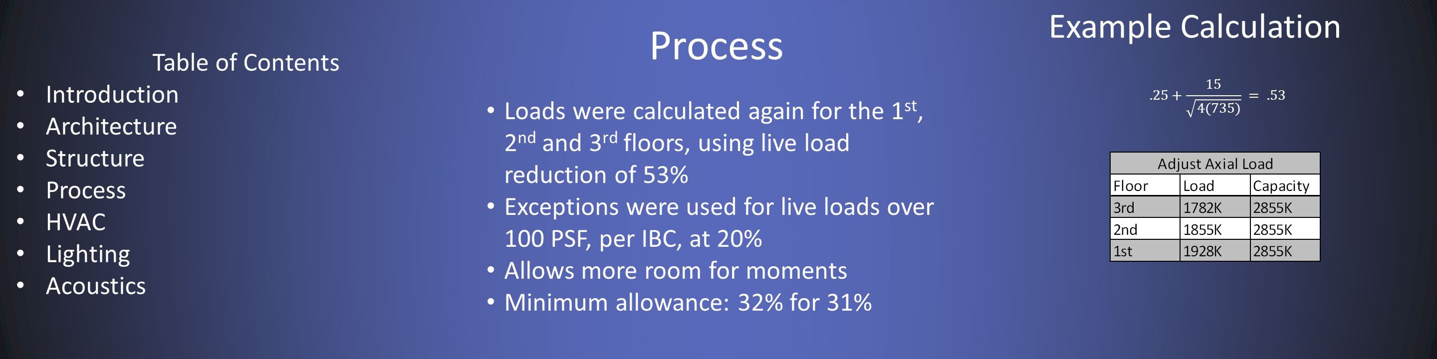 Process Loads were calculated again for the 1 st, 2 nd and 3 rd floors, using live load reduction of 53% Exceptions were used for live loads over 100 PSF, per IBC, at 20% Allows more room for moments Minimum allowance: 32% for 31% Table of Contents Introduction Architecture Structure Process HVAC Lighting Acoustics Example Calculation