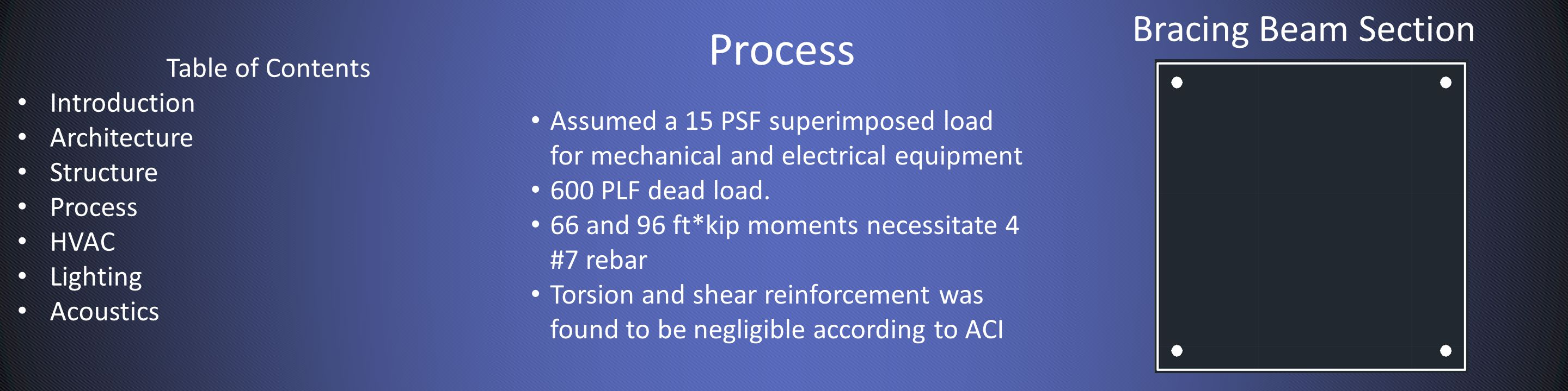 Process Assumed a 15 PSF superimposed load for mechanical and electrical equipment 600 PLF dead load.