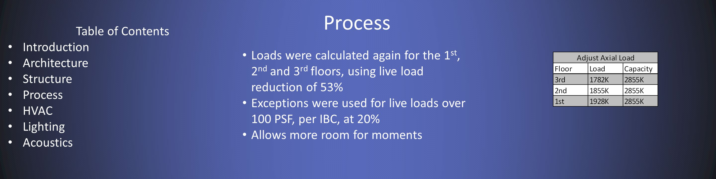 Process Loads were calculated again for the 1 st, 2 nd and 3 rd floors, using live load reduction of 53% Exceptions were used for live loads over 100 PSF, per IBC, at 20% Allows more room for moments Table of Contents Introduction Architecture Structure Process HVAC Lighting Acoustics