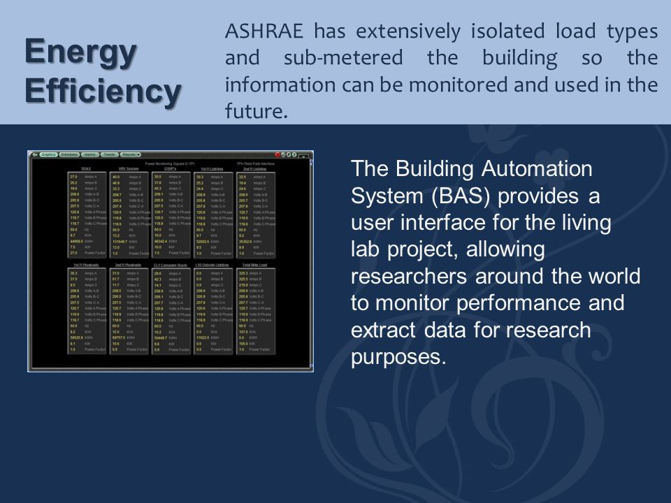 The Building Automation System (BAS) provides a user interface for the living lab project, allowing researchers around the world to monitor performanc