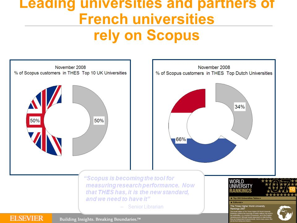 Leading universities and partners of French universities rely on Scopus Scopus is becoming the tool for measuring research performance.
