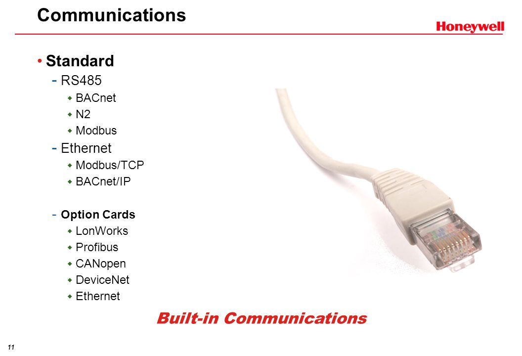 11 Communications Standard - RS485  BACnet  N2  Modbus - Ethernet  Modbus/TCP  BACnet/IP - Option Cards  LonWorks  Profibus  CANopen  DeviceNet  Ethernet Built-in Communications
