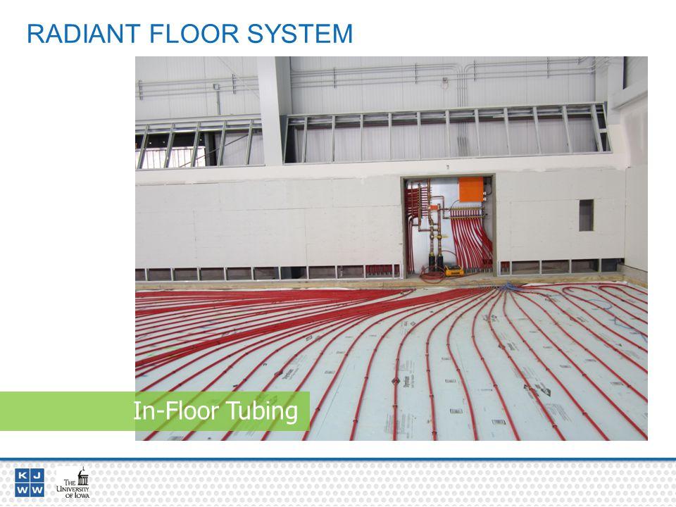 RADIANT FLOOR SYSTEM In-Floor Tubing