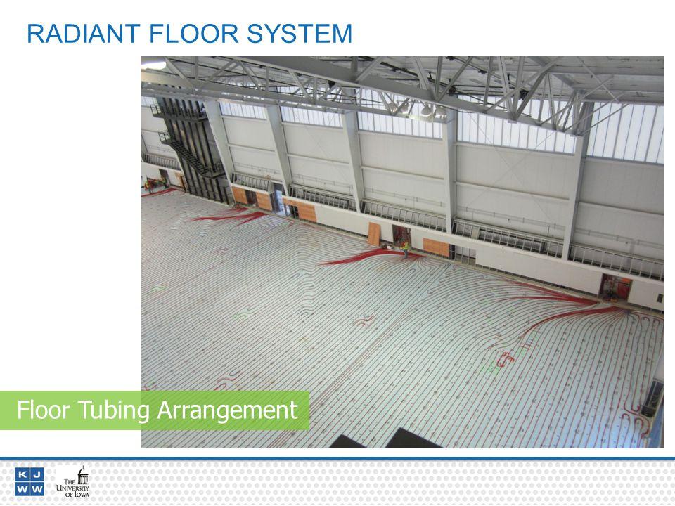RADIANT FLOOR SYSTEM Floor Tubing Arrangement