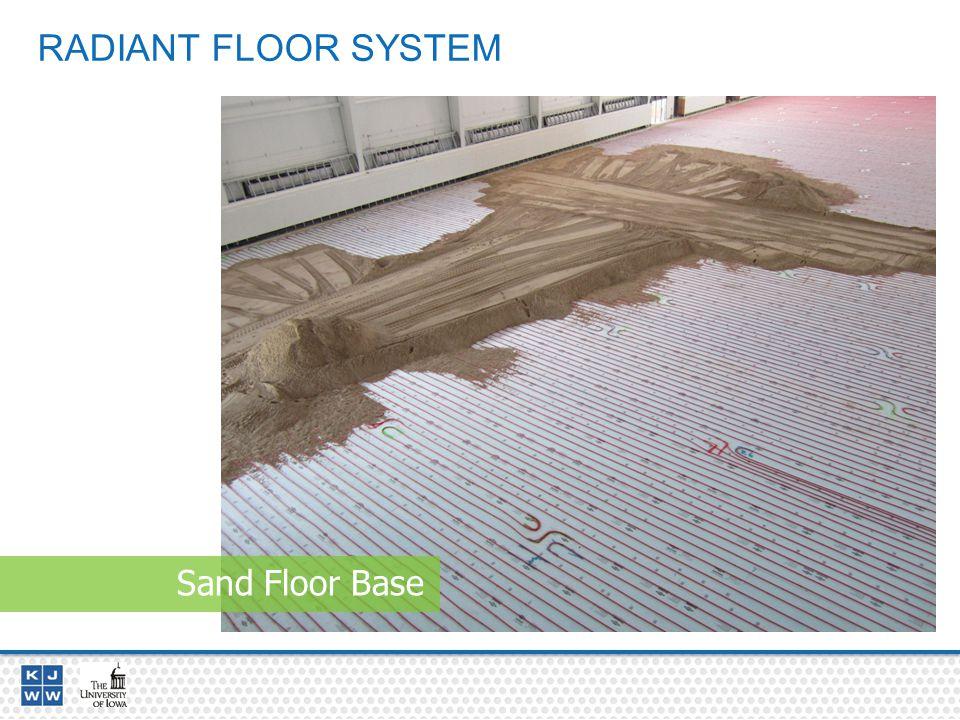 RADIANT FLOOR SYSTEM Sand Floor Base