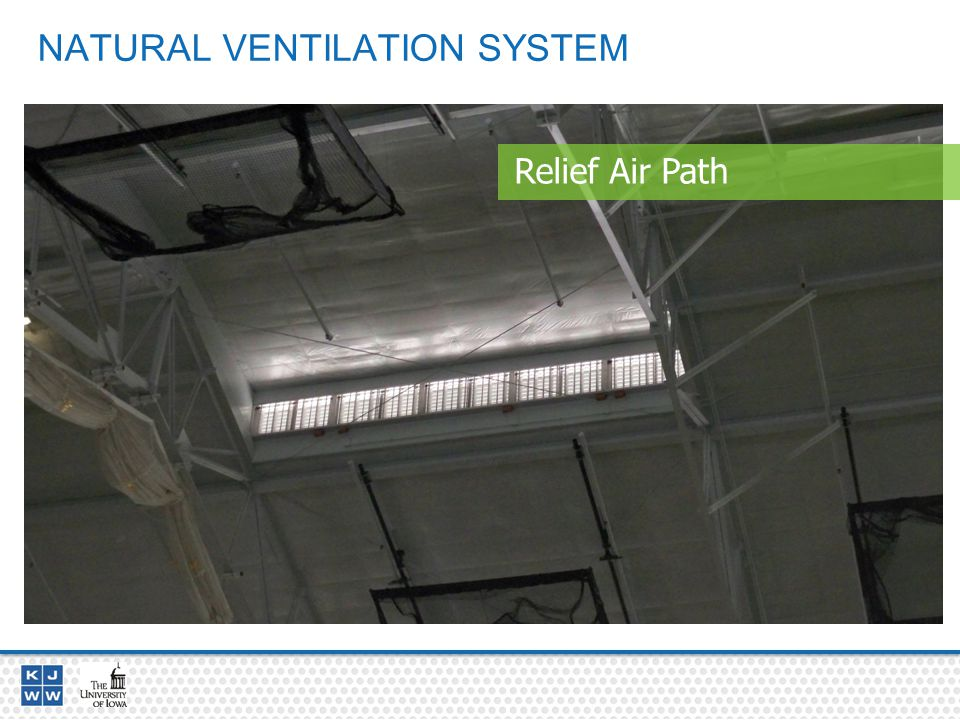 NATURAL VENTILATION SYSTEM Relief Air Path
