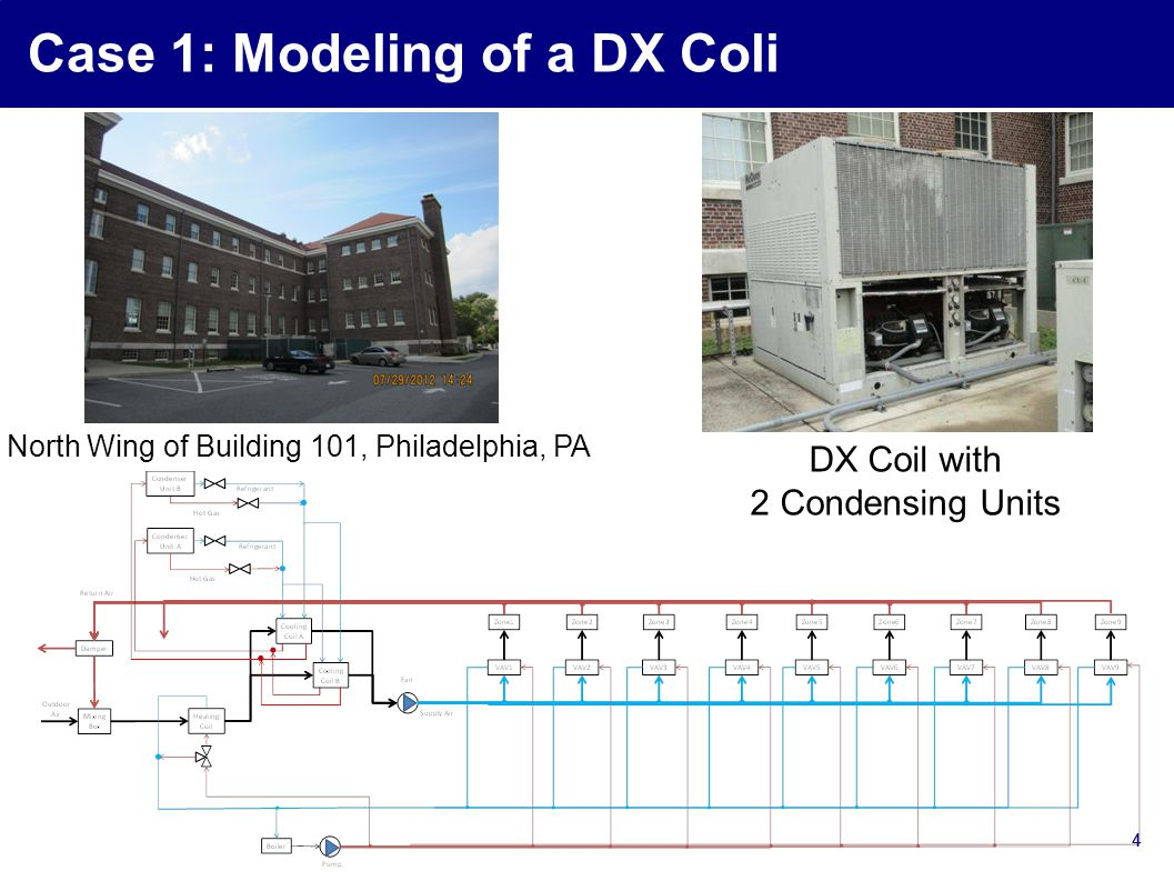 4 Case 1: Modeling of a DX Coli 4 North Wing of Building 101, Philadelphia, PA DX Coil with 2 Condensing Units