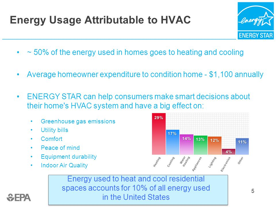 Set Your Company Apart After verification, program sponsor can send customers an ENERGY STAR certificate 36