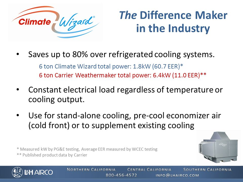 Saves up to 80% over refrigerated cooling systems.
