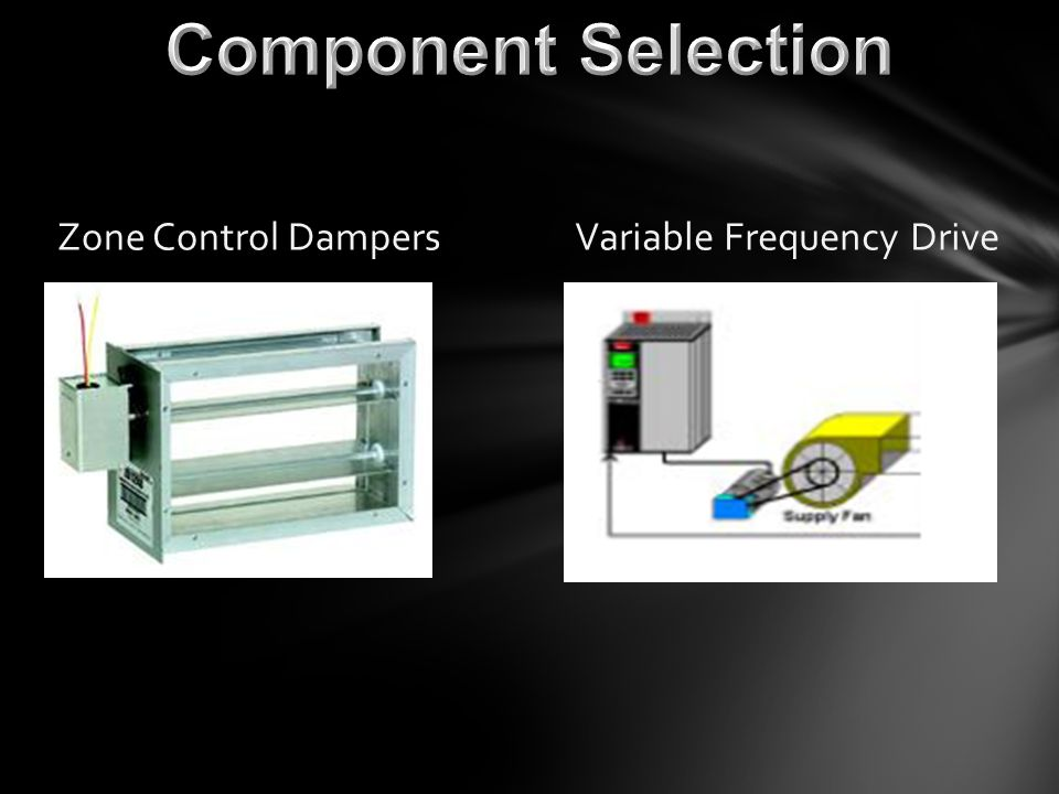 Zone Control DampersVariable Frequency Drive