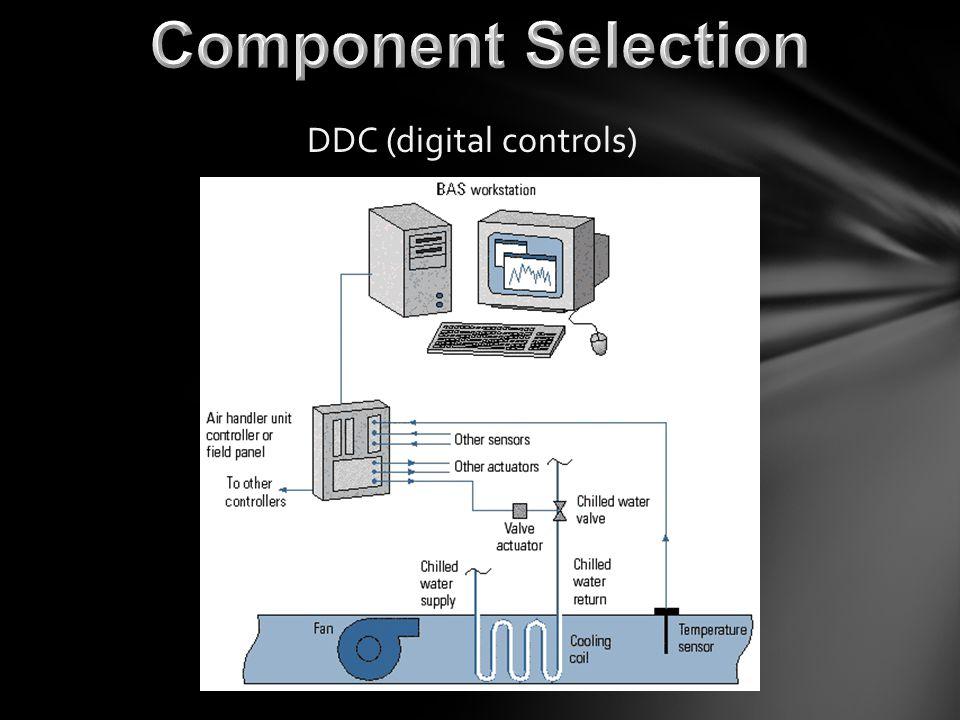 DDC (digital controls)