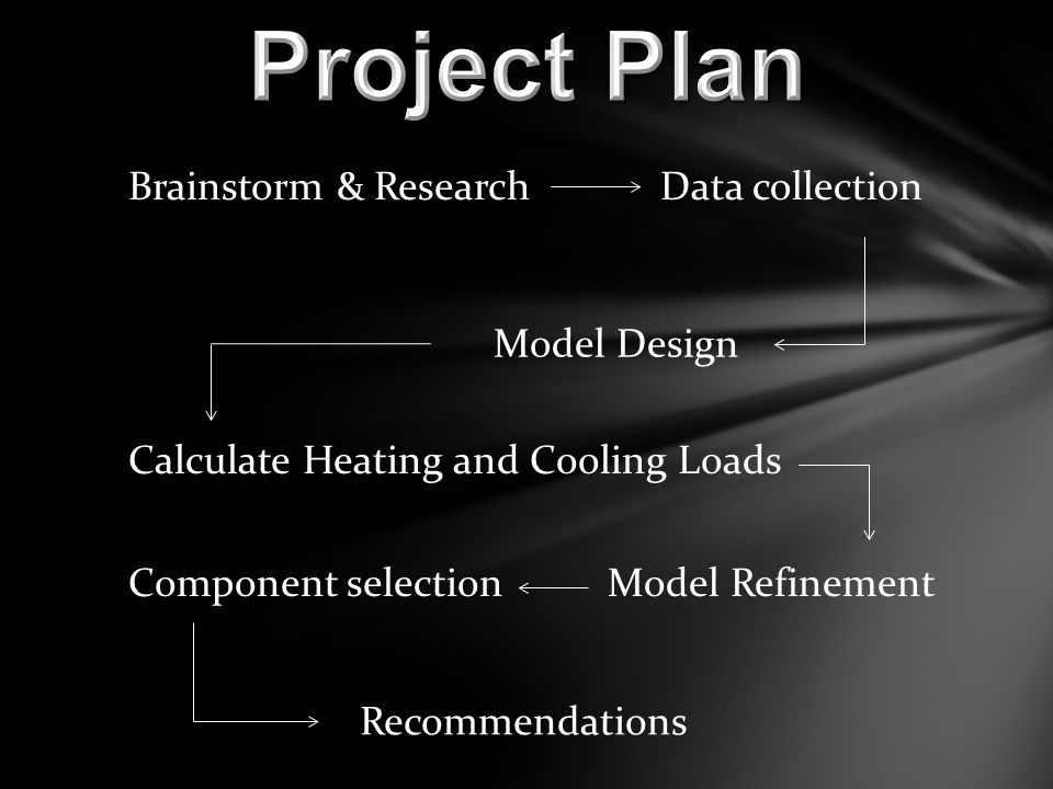 Brainstorm & ResearchData collection Model Design Calculate Heating and Cooling Loads Model RefinementComponent selection Recommendations