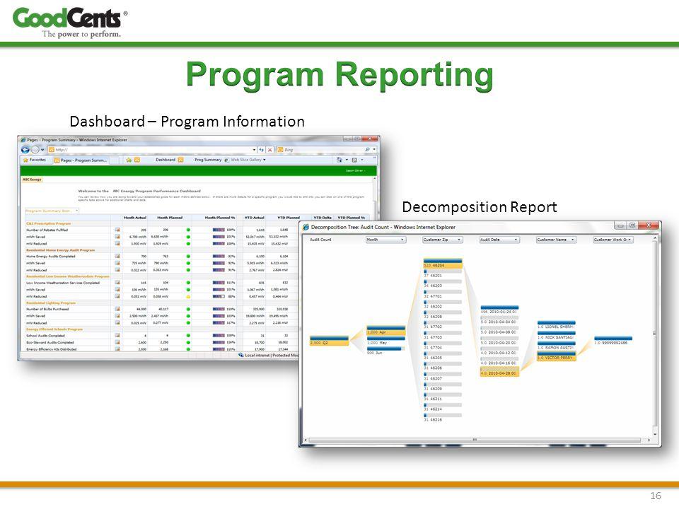 16 Dashboard – Program Information Decomposition Report